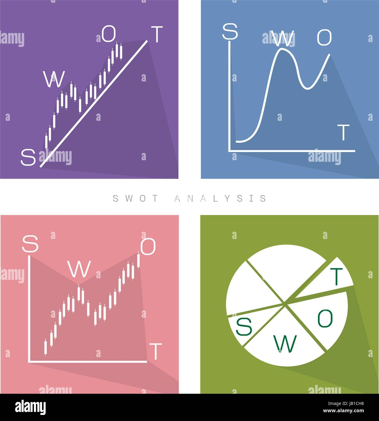 swot analysis graph