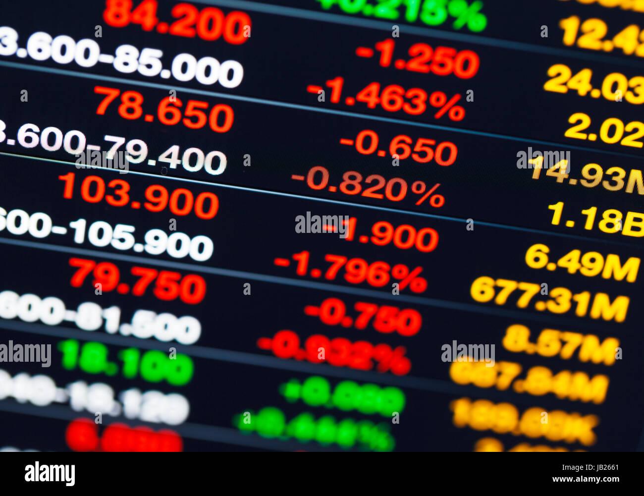Stock Market Quote | Stock Market Quotes Stock Photo 144492937 Alamy