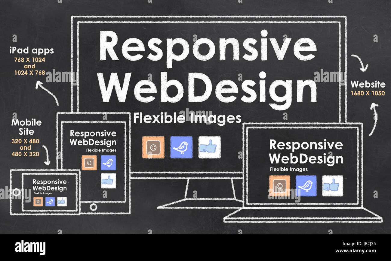 Responsive Design Icons High Resolution Stock Photography And Images Alamy