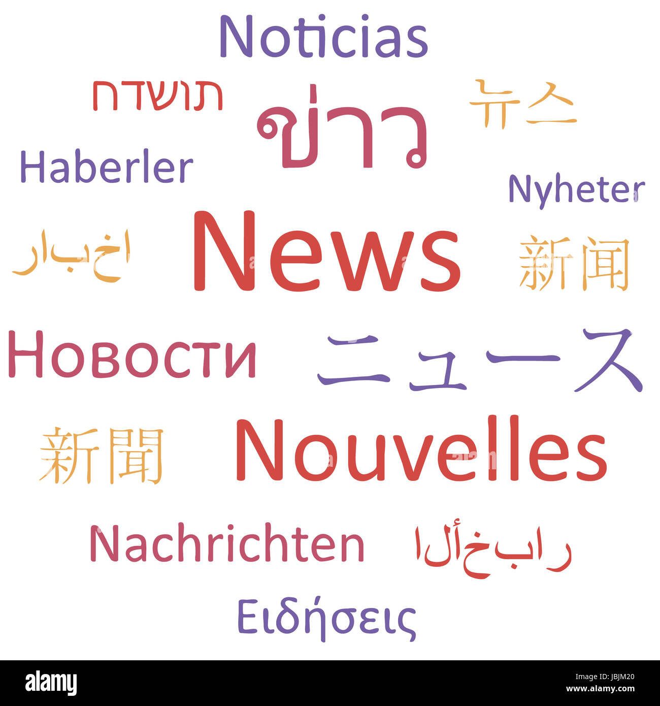 Tag cloud: 'News' in different languages. Vector illustration. - Stock Image