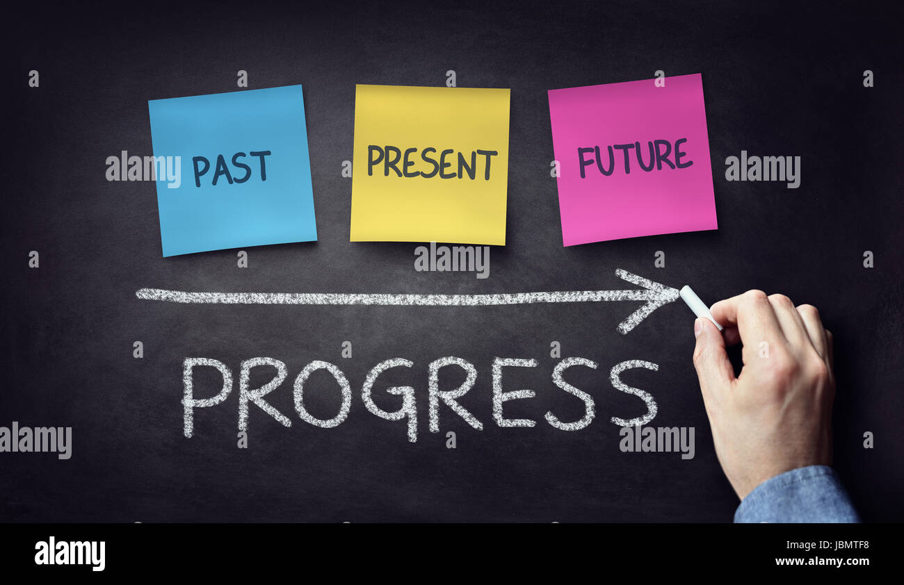 Past present and future time progress concept on blackboard or chalkboard with hand writing in chalk - Stock Image