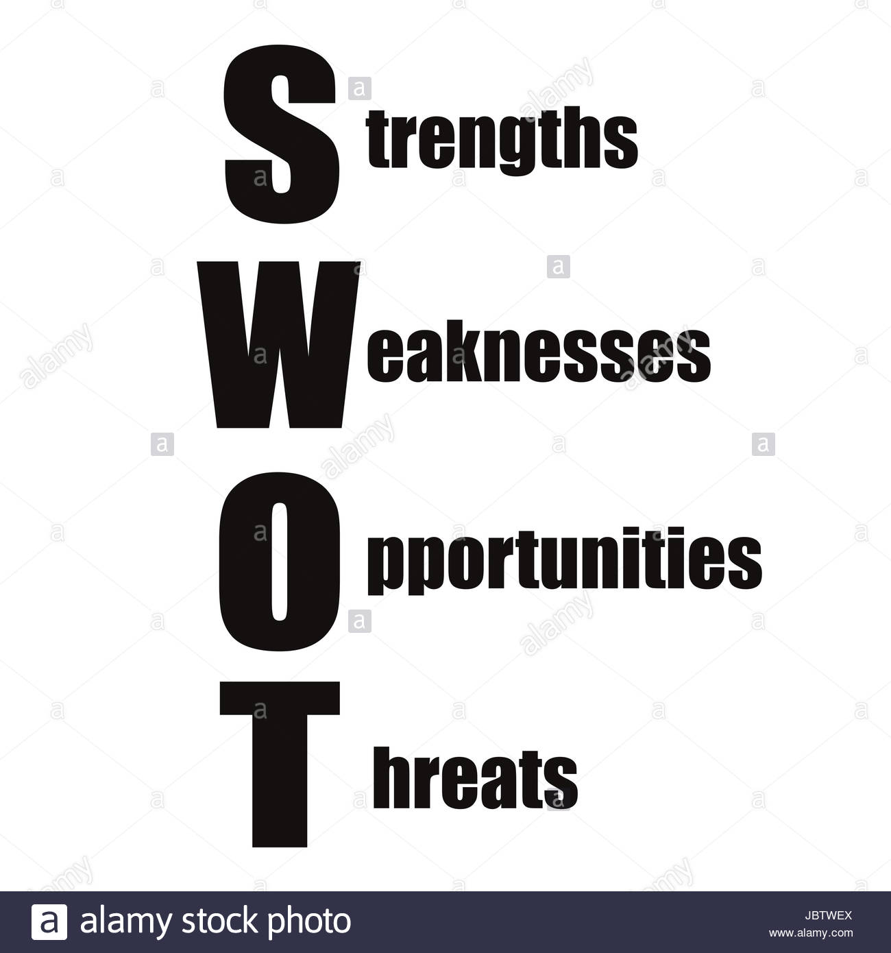 Business strategy SWOT analysis, a business tool to analyse the Strengths, Weaknesses, Opportunities and Threats - Stock Image