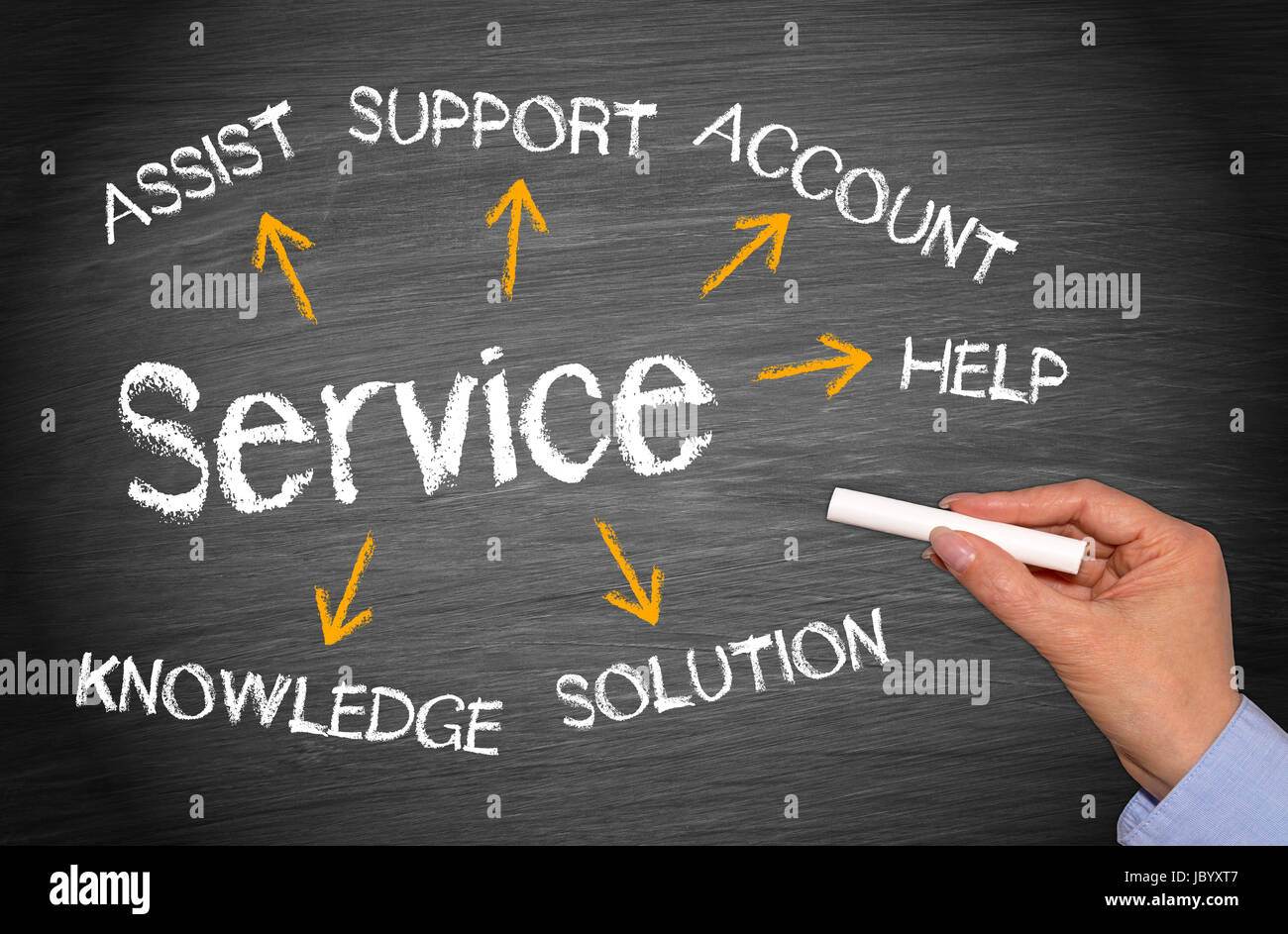 Service - Business Concept Stock Photo