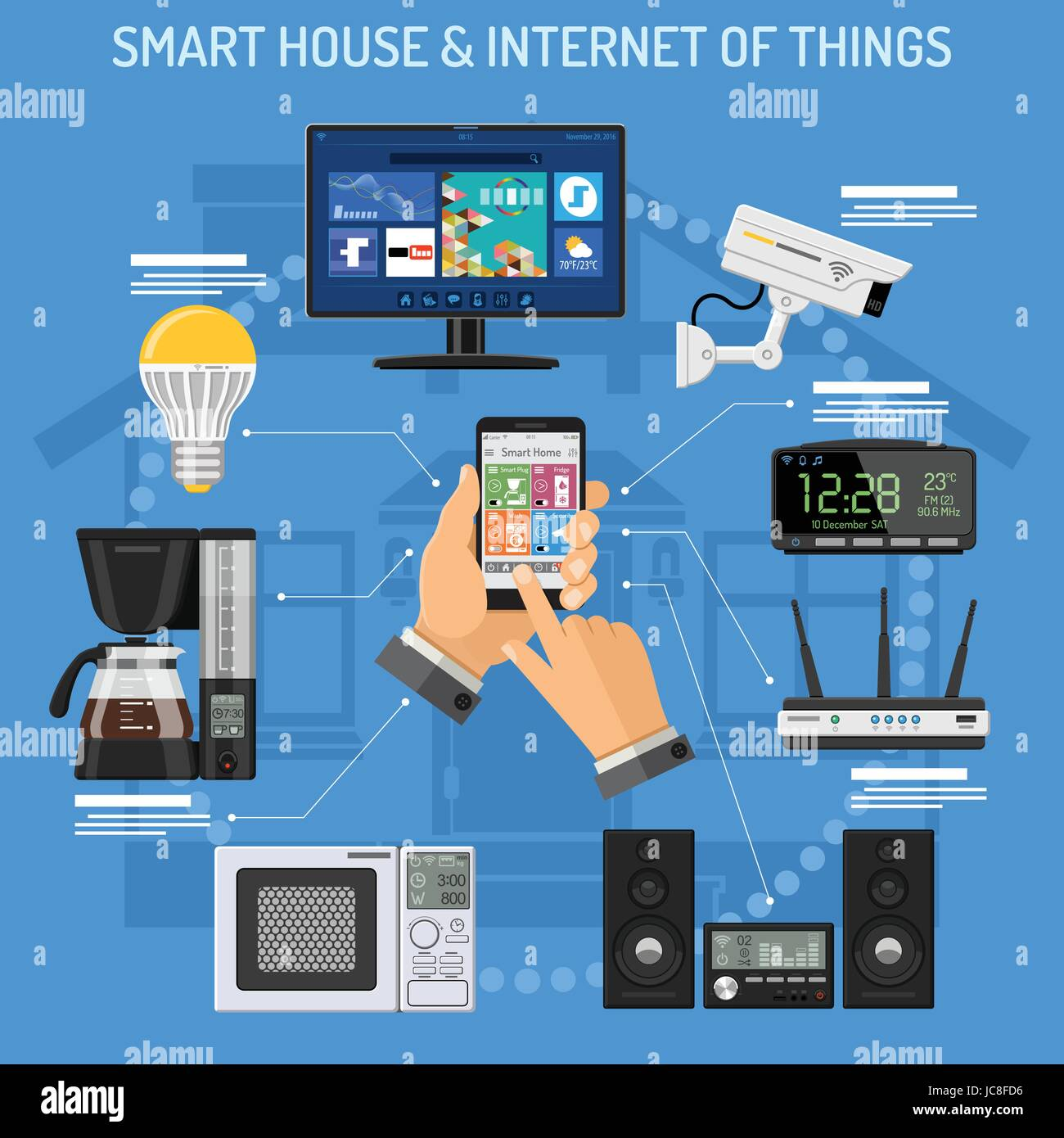 Smart House and internet of things concept with flat icons. Man holding smartphone in hand and controls smart home devices like security camera, TV, l Stock Vector