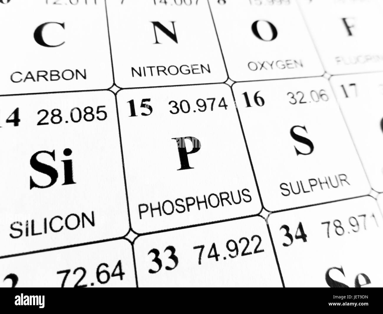 Phosphorus on the periodic table of the elements stock photo phosphorus on the periodic table of the elements urtaz Images