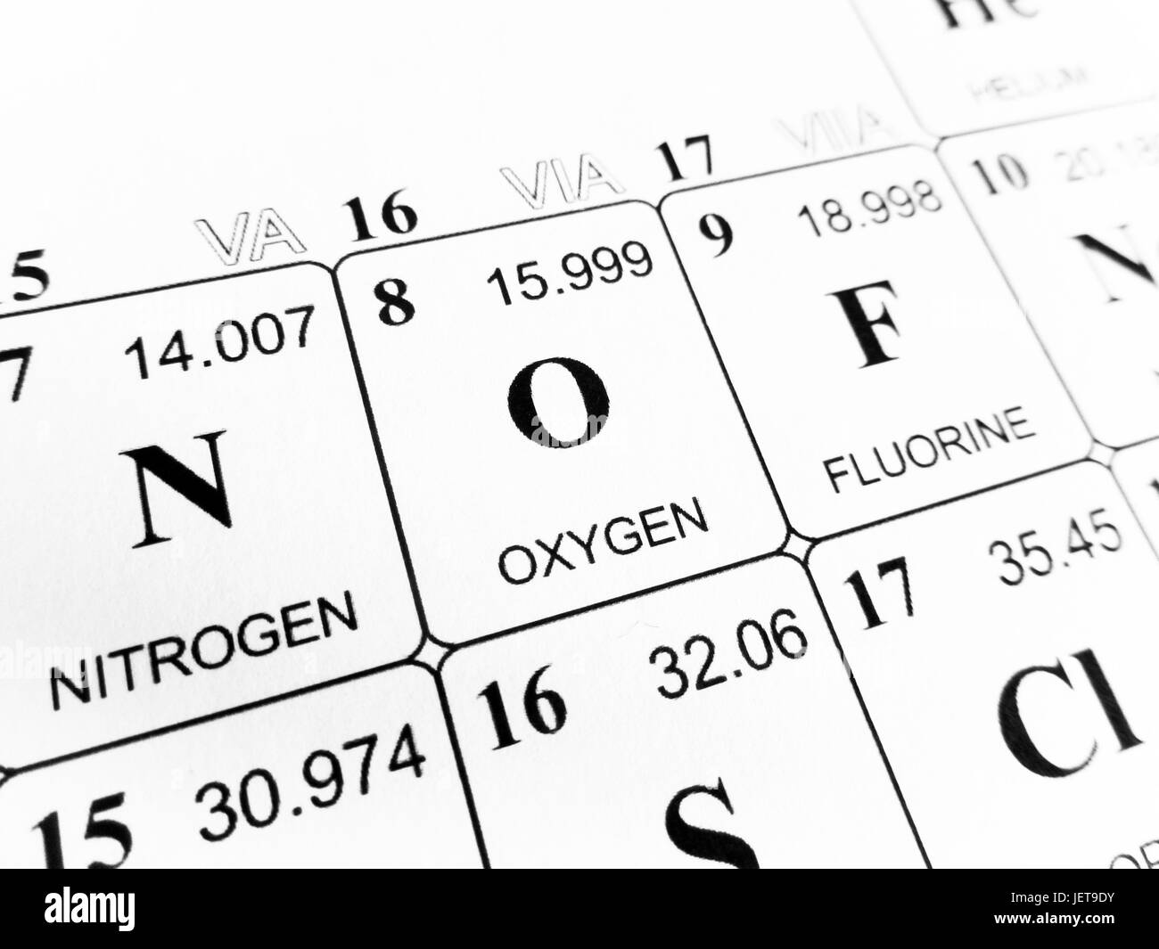 Oxygen on the periodic table of the elements stock photo 146822423 oxygen on the periodic table of the elements urtaz Images