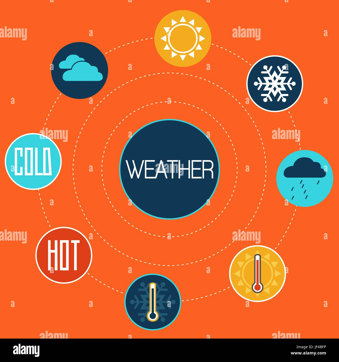 blue, winter, cloud, summer, summerly, date, time, time indication, hot, cold, - Stock Vector