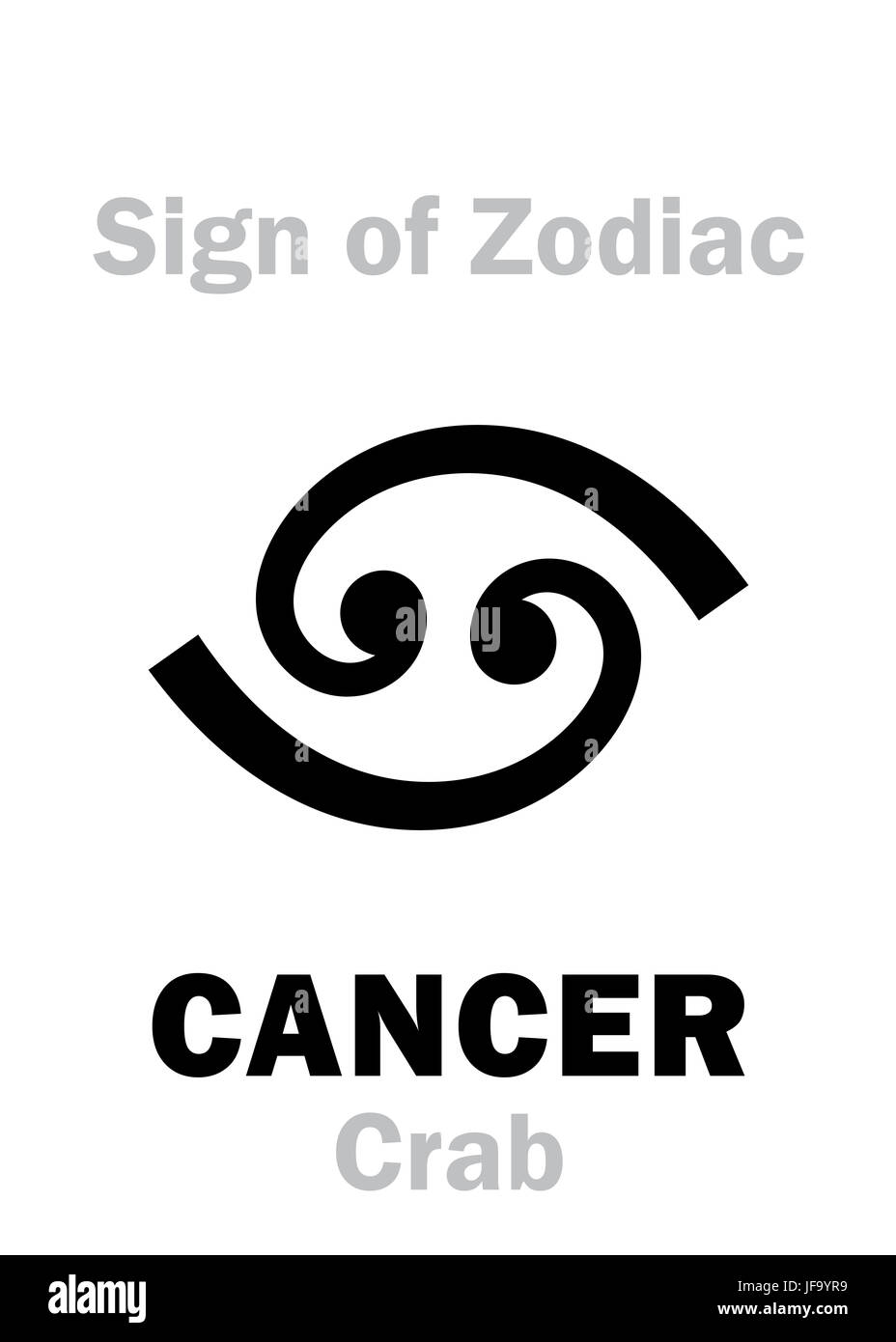 Astrology Sign Of Zodiac Cancer The Crab Stock Photo 147122173
