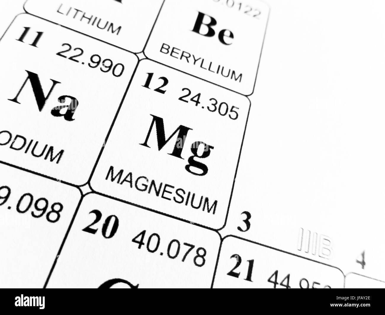Magnesium on the periodic table of the elements stock photo magnesium on the periodic table of the elements urtaz Images