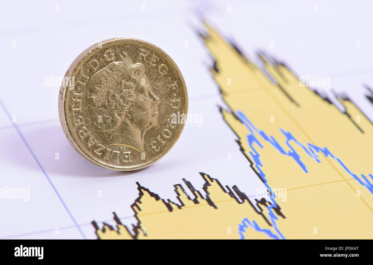 chart of exchange and financial market with coin of brittish currency Stock Photo