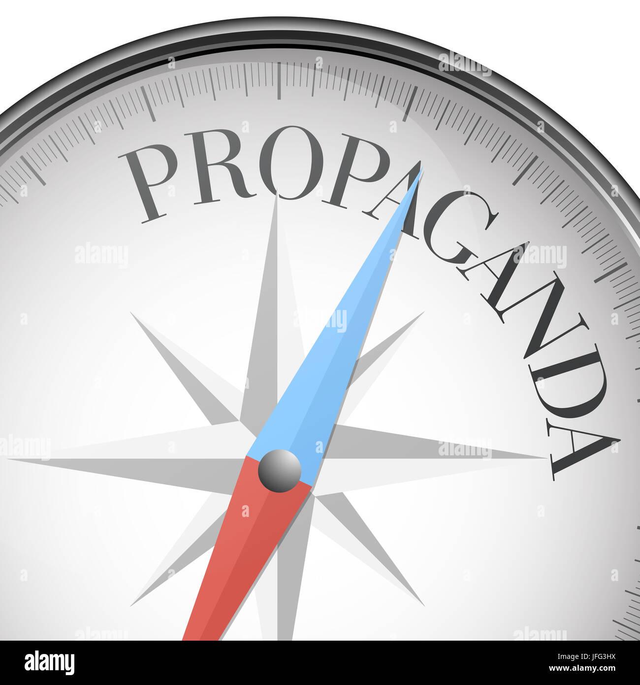 compass concept propaganda - Stock Image