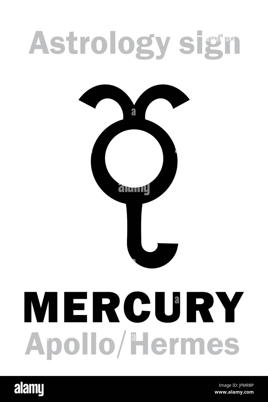 Astrology Planet Mercury Stock Photo 147360186 Alamy