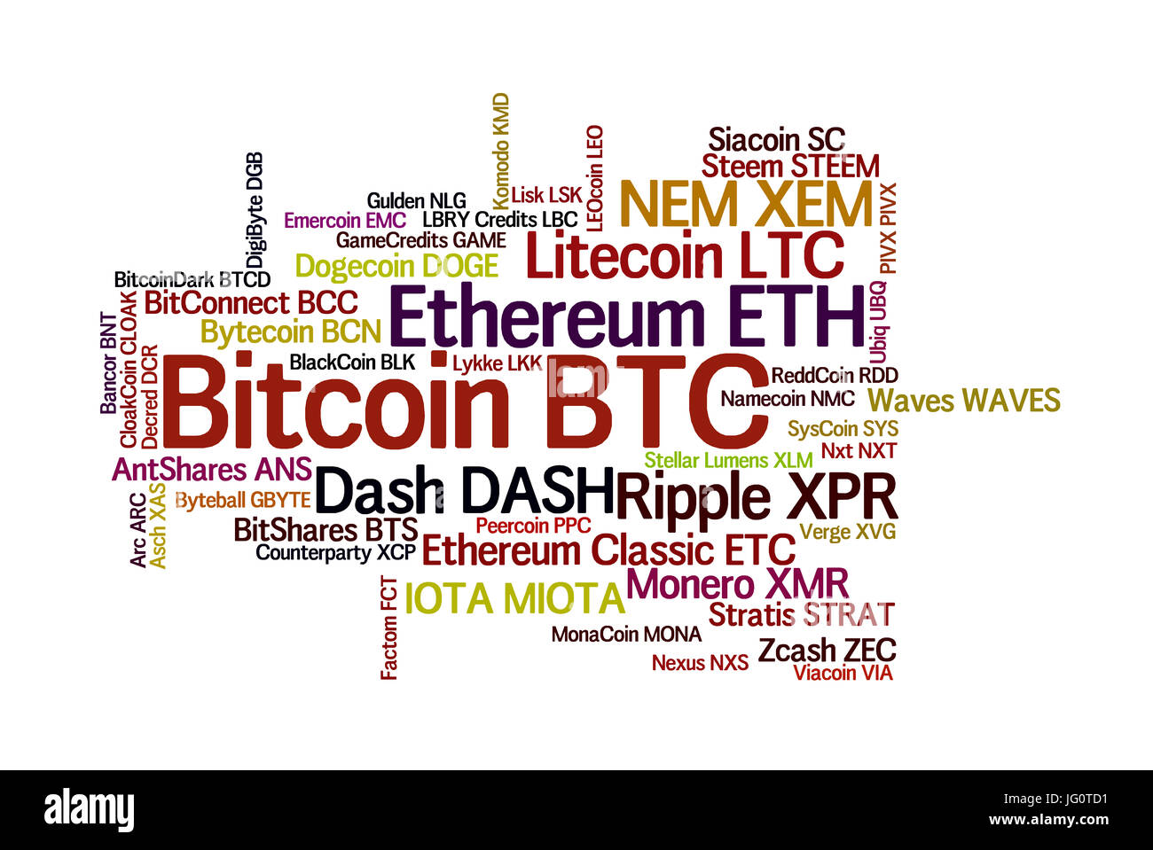 Crypto-currencies with a capitalization of more than $ 100 million. The font size roughly shows the market share Stock Photo
