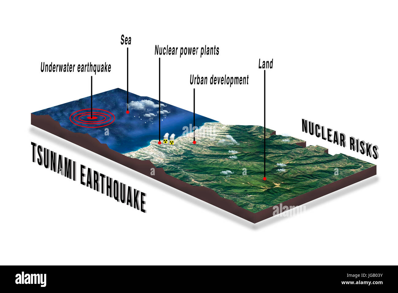 Tsunami earthquake effects on a nuclear power plant - Stock Image