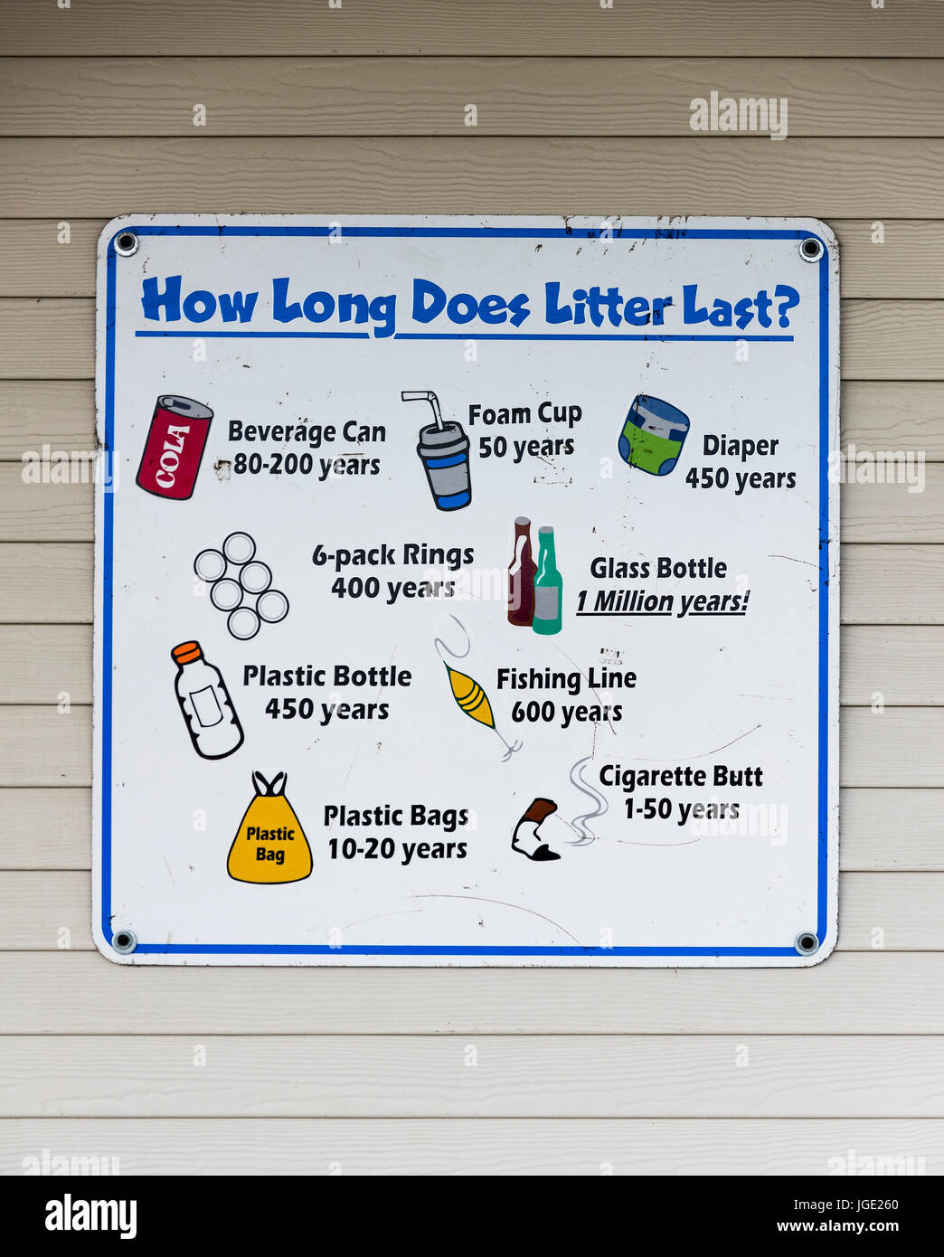 Litter education and prevention sign. - Stock Image