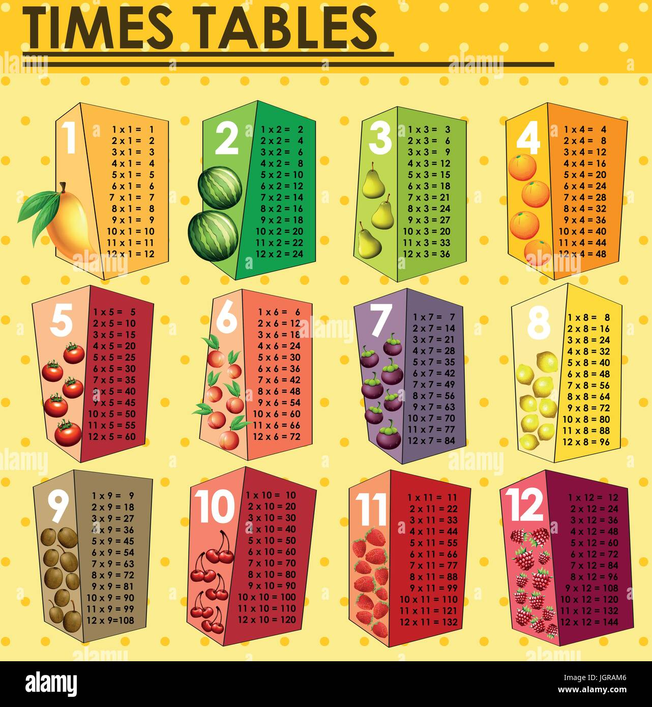 Times tables chart with fresh fruits illustration - Stock Vector