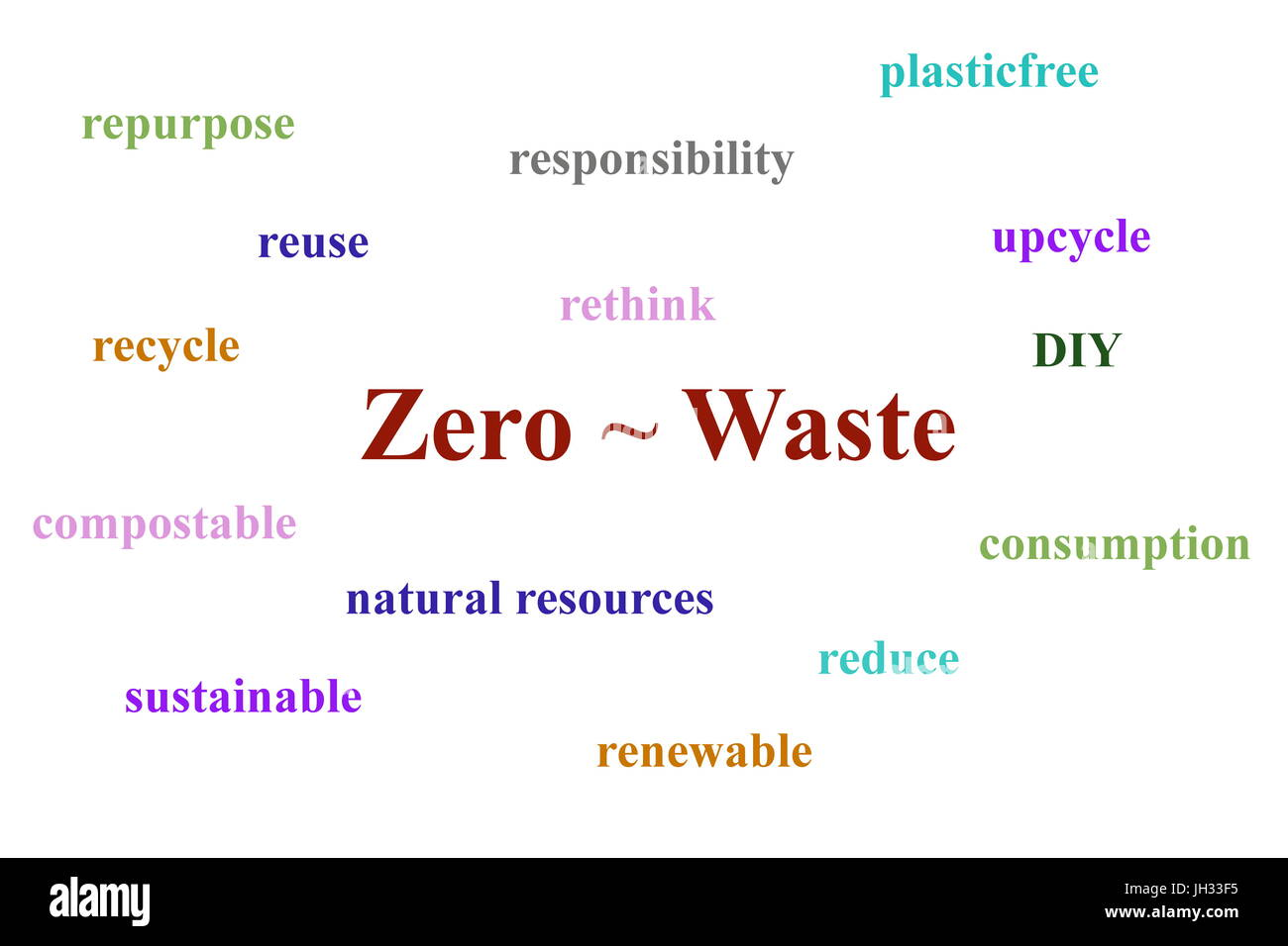 Info graphic about zero waste lifestyle with a white background and words in different colors - Stock Image