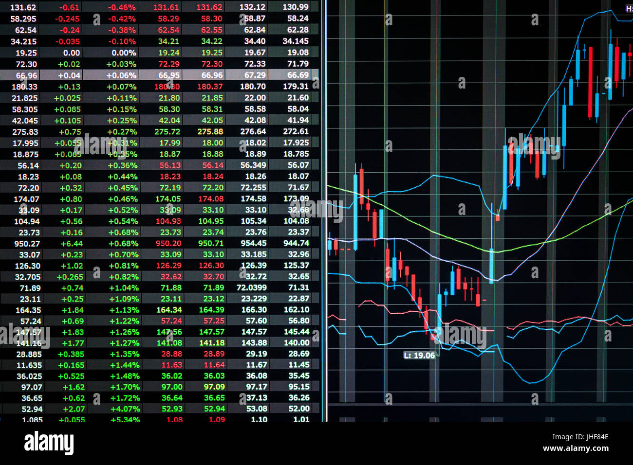 Stock market charts and numbers displayed on trading screen of online investing platform - Stock Image