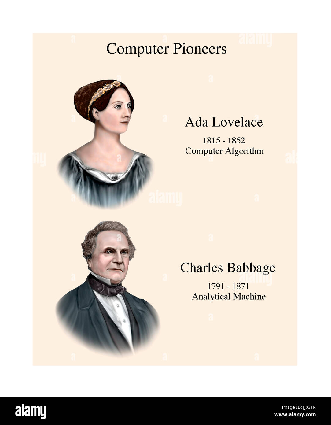 Computer Pioneers Lovelace 1815 - 1852 and Babbage 1791 - 1871 - Stock Image