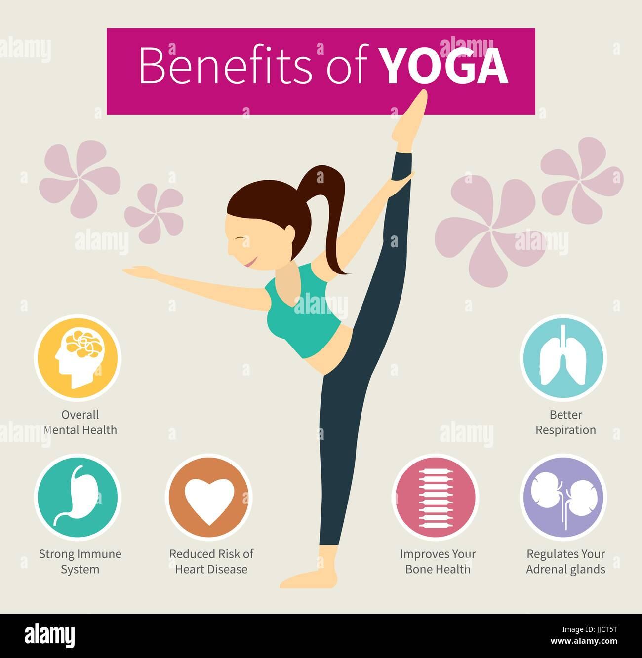 Infographic Benefits Of Yoga