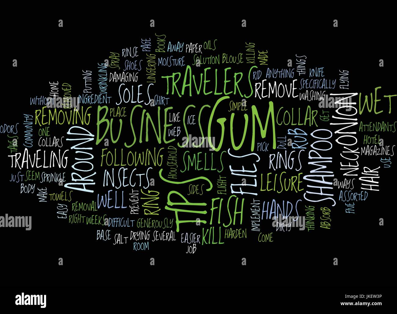 assorted tips for business travelers text background word cloud