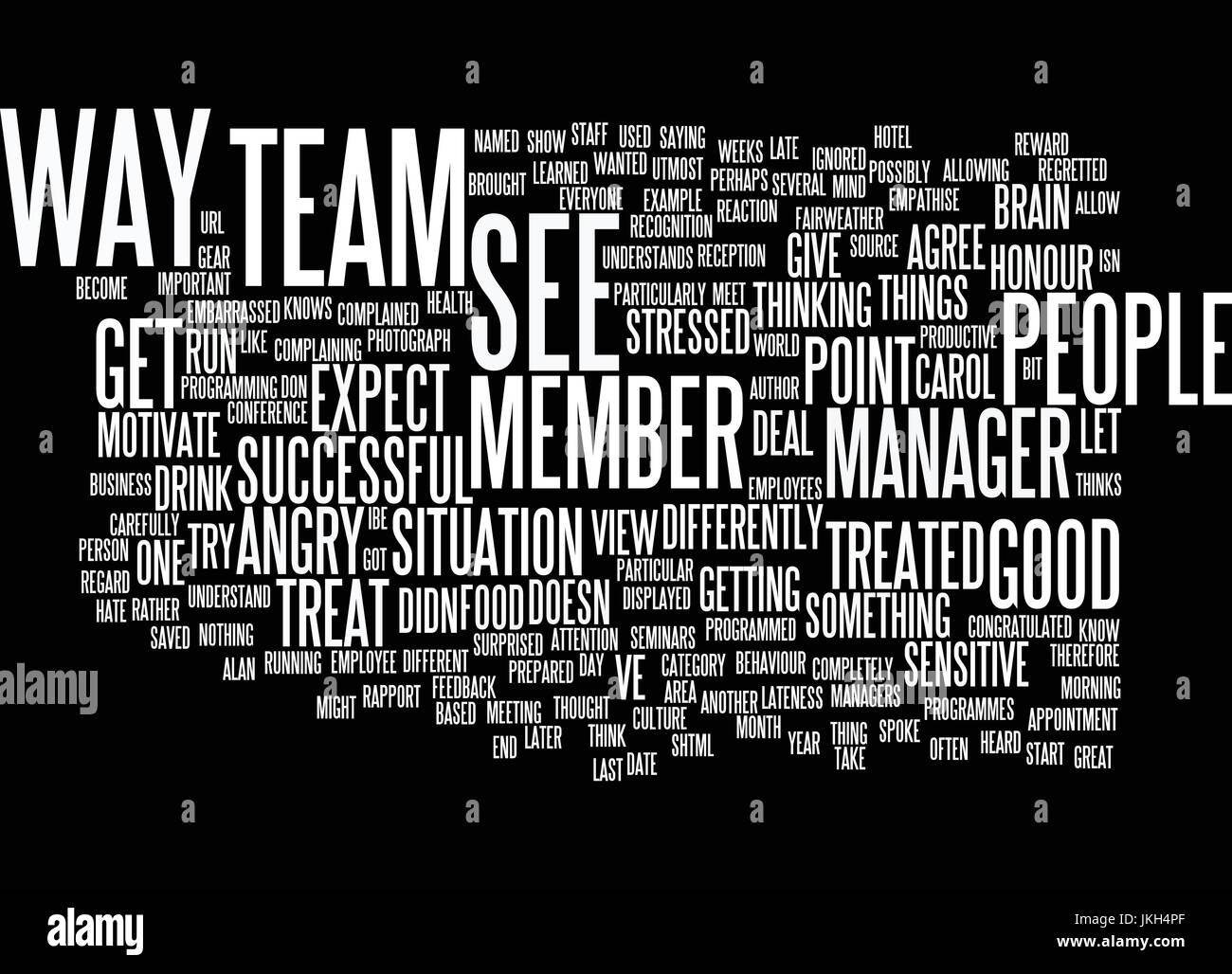 EMPLOYEES TREAT THEM THE WAY THEY EXPECT TO BE TREATED Text Background Word Cloud Concept - Stock Vector
