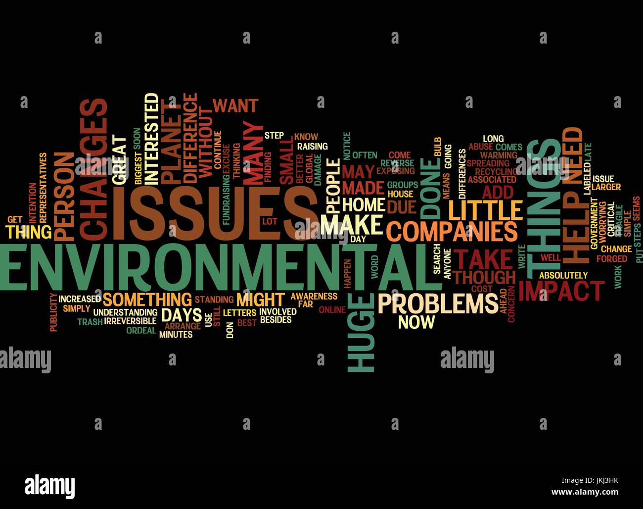 ENVIRONMENTAL ISSUES Text Background Word Cloud Concept - Stock Vector
