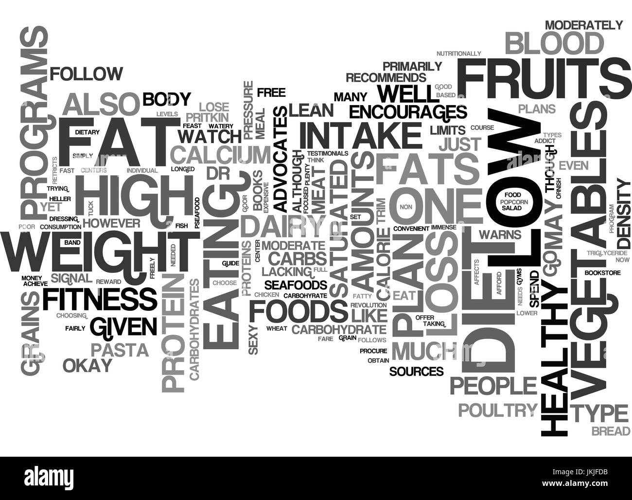 Free Weight Loss Plan Text Background Word Cloud Concept Stock Vector Image Art Alamy