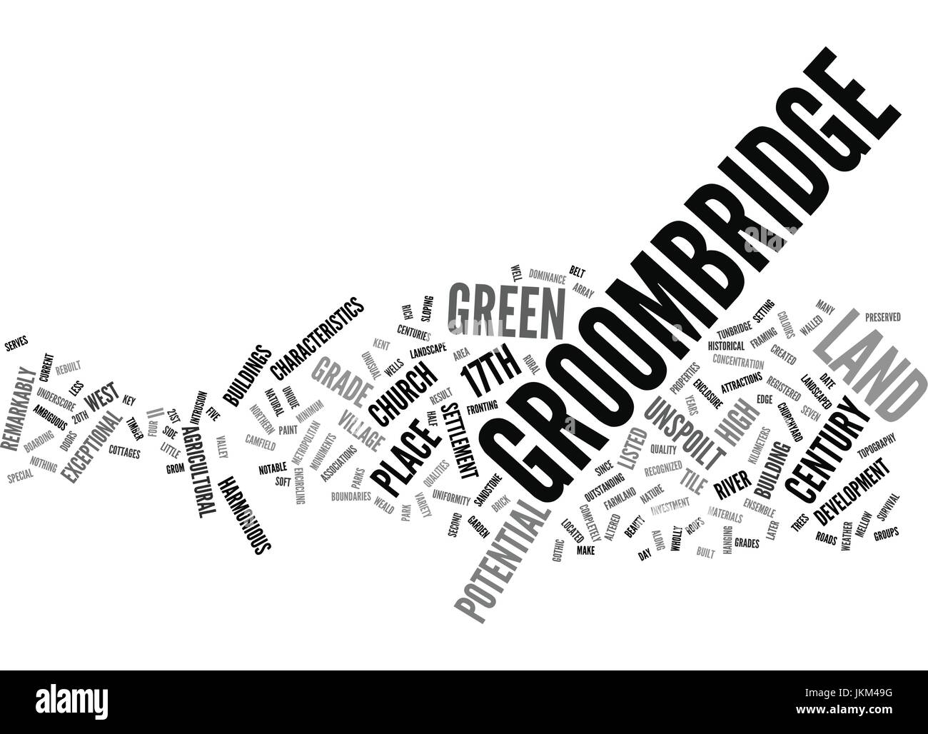 GROOMBRIDGE LAND WITH POTENTIAL Text Background Word Cloud Concept - Stock Image