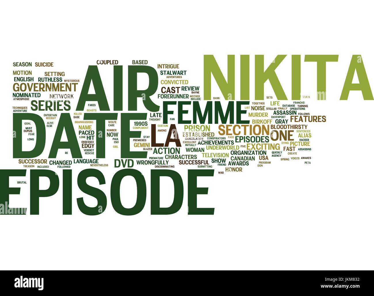 LA FEMME NIKITA DVD REVIEW Text Background Word Cloud