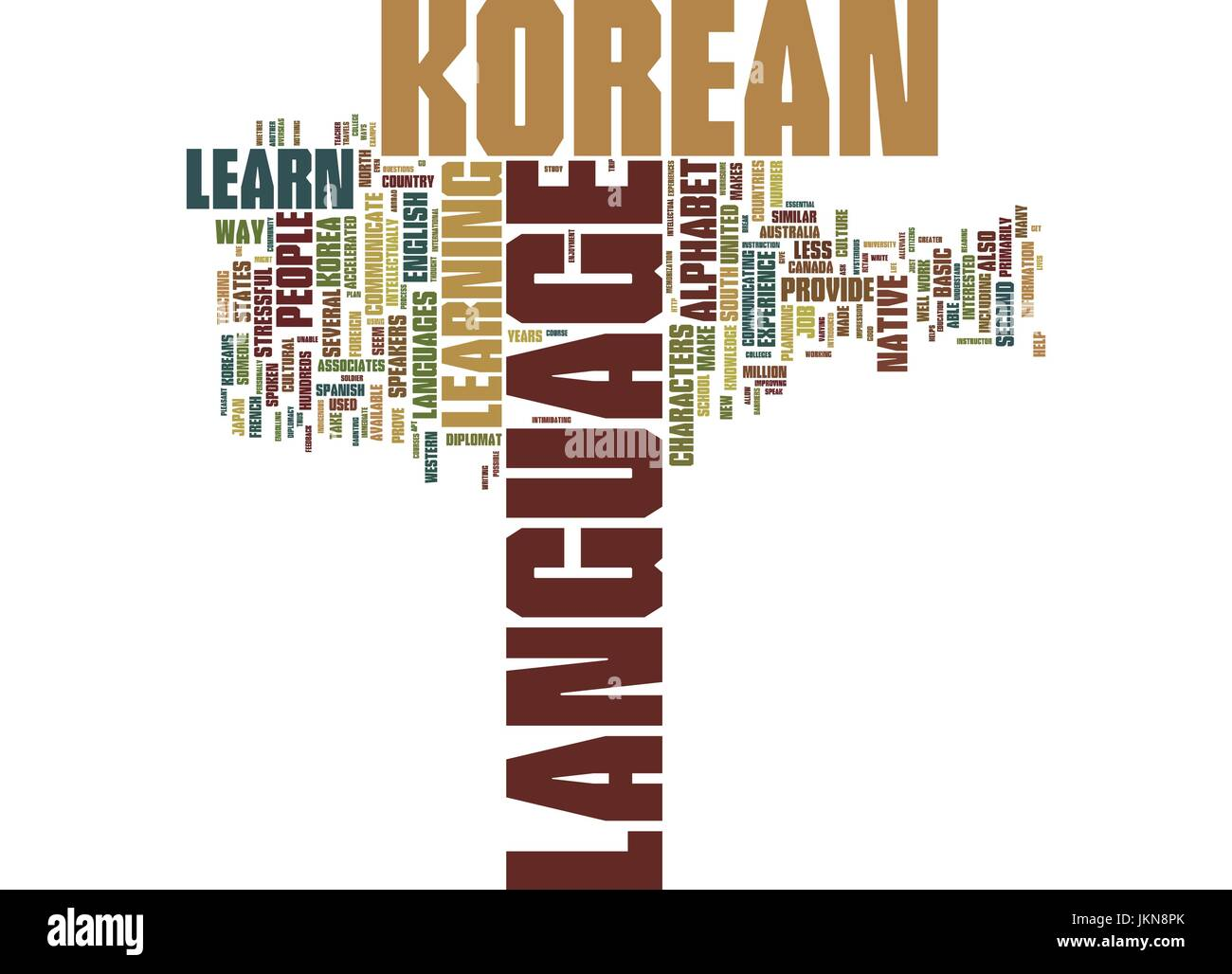 Learn The Korean Language Text Background Word Cloud Concept Stock