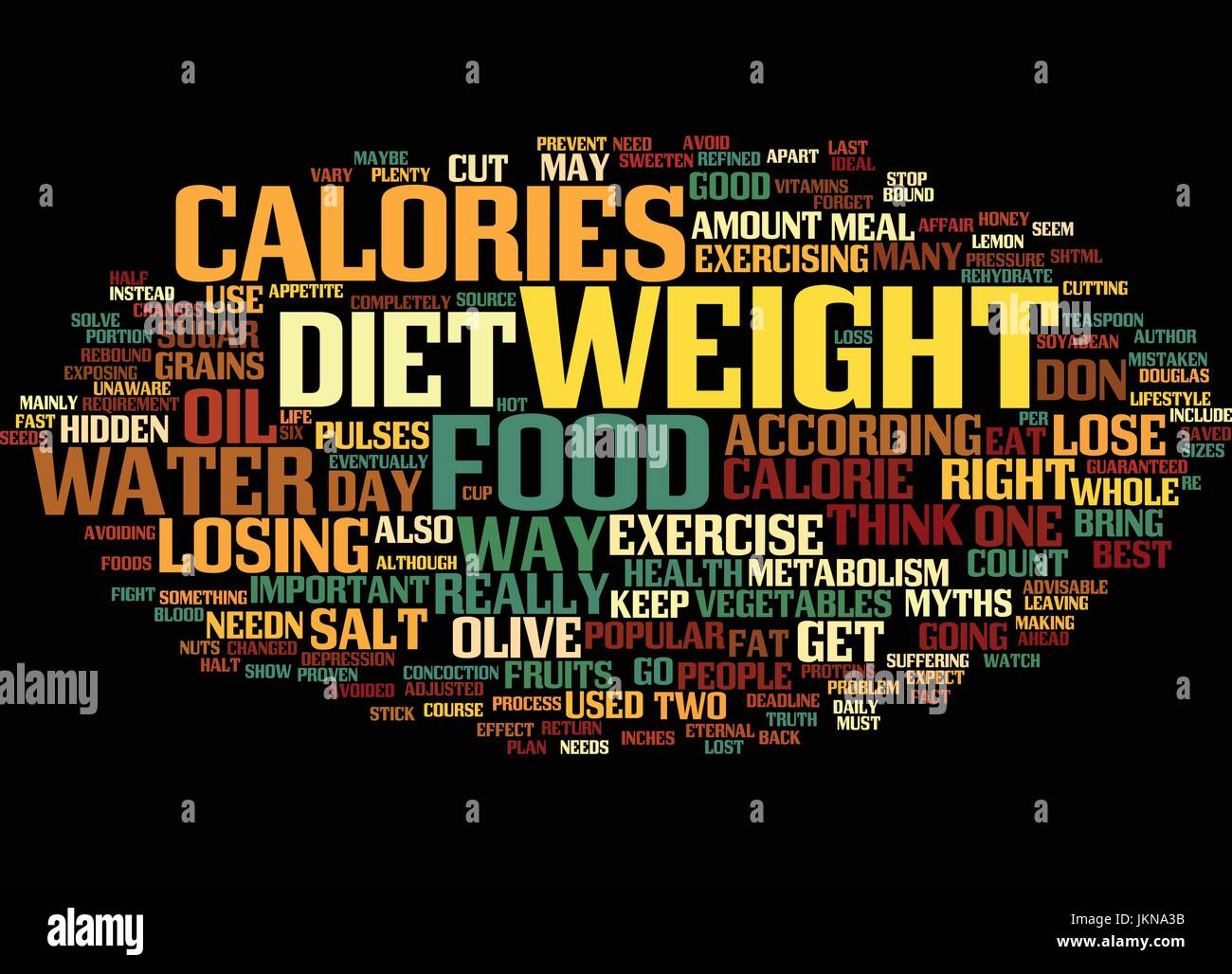 LET S EXPOSE SOME POPULAR DIET MYTHS Text Background Word Cloud Concept - Stock Vector