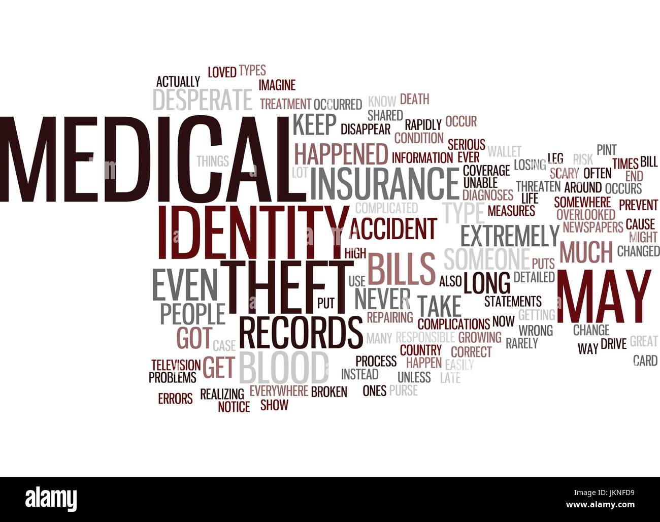 MEDICAL IDENTITY THEFT Text Background Word Cloud Concept - Stock Vector