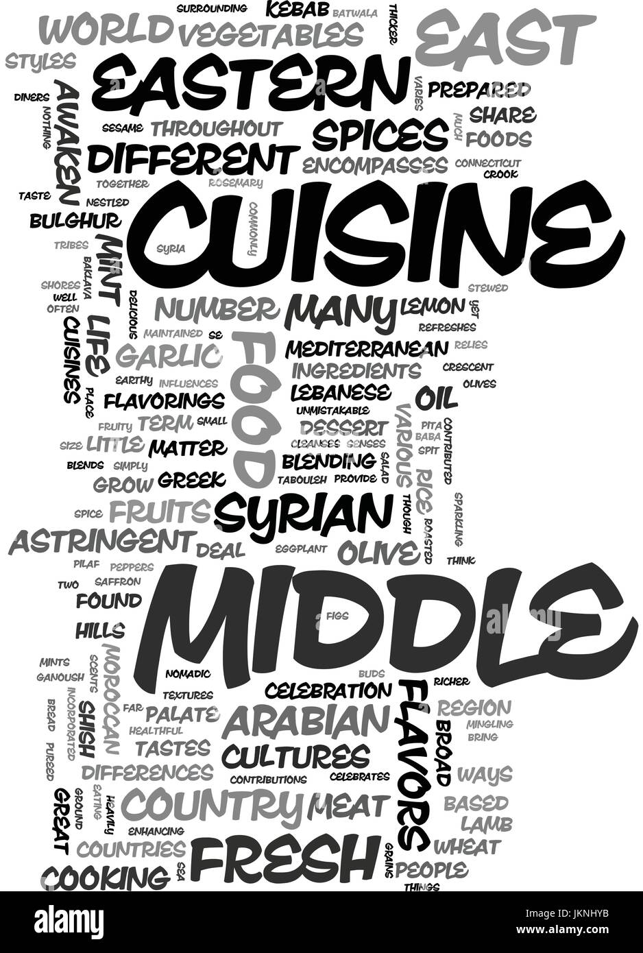 MIDDLE EASTERN CUISINE Text Background Word Cloud Concept - Stock Vector