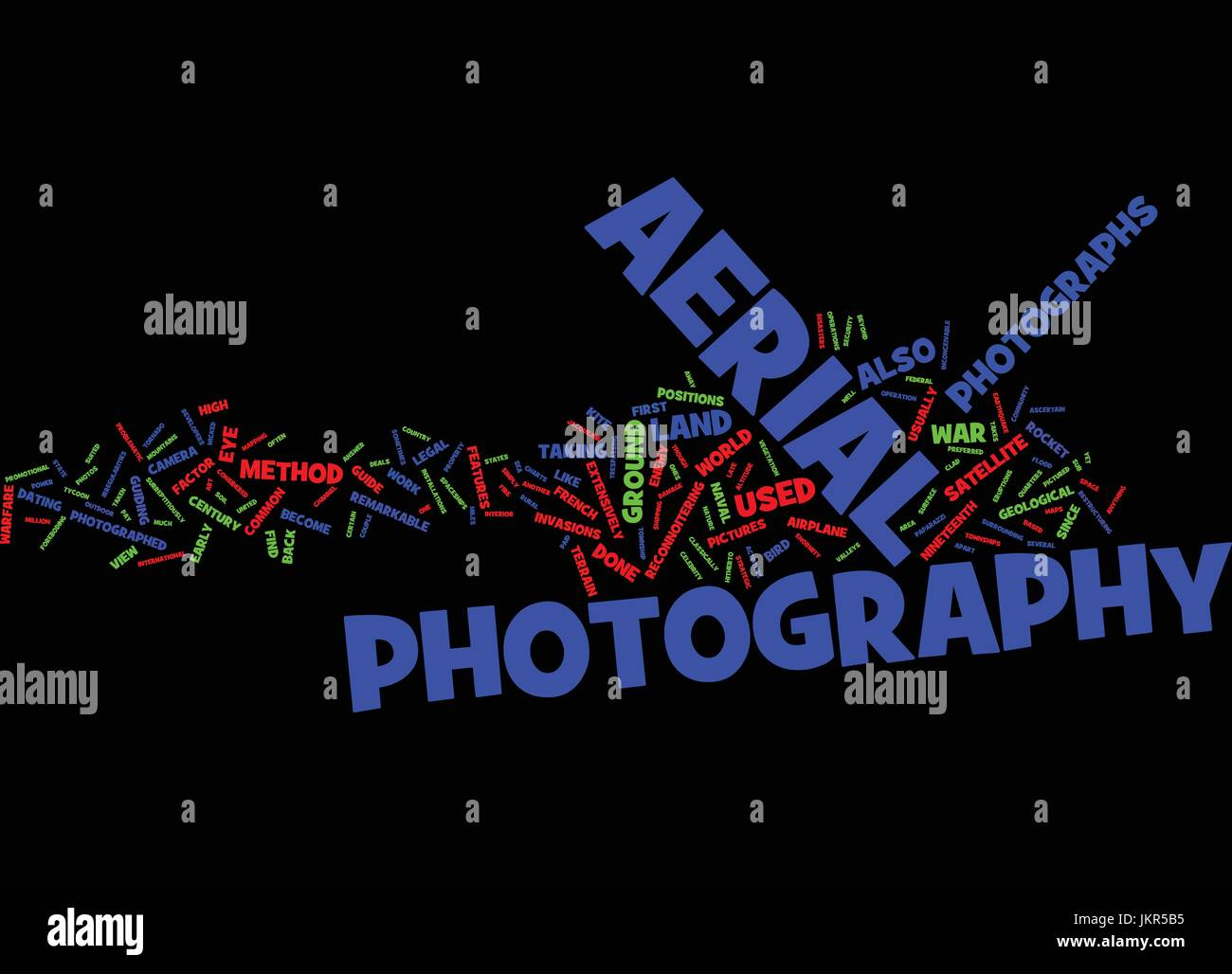 THE ART OF OUTDOOR AERIAL PHOTOGRAPHY Text Background Word Cloud Concept - Stock Vector