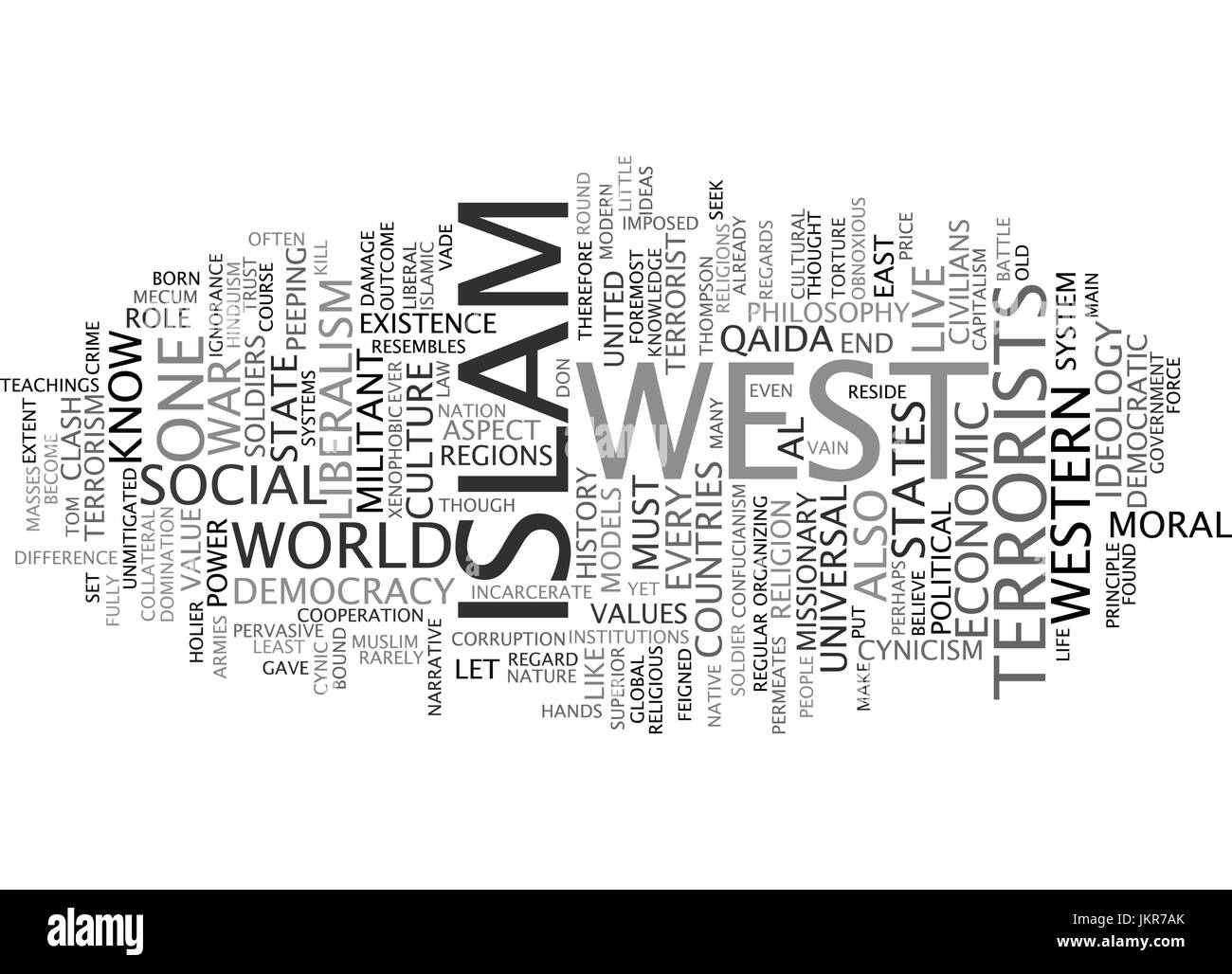 THE CLASH OF ISLAM AND LIBERALISM Text Background Word Cloud Concept - Stock Image
