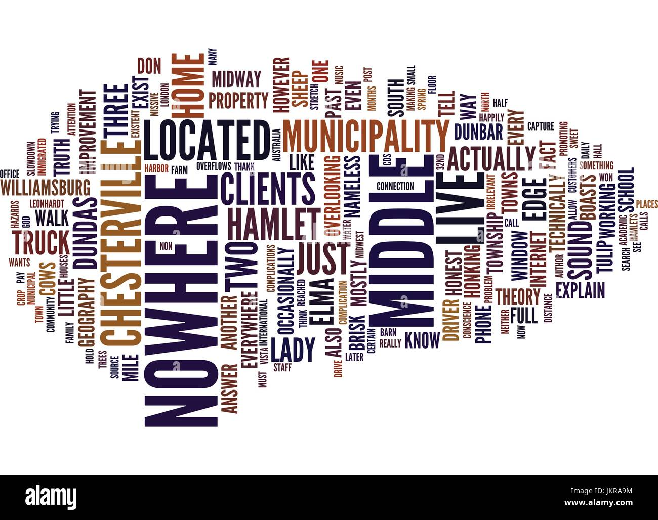THE MIDDLE OF NOWHERE CAN YOU FIND IT ON A MAP Text Background Word Cloud Concept - Stock Vector