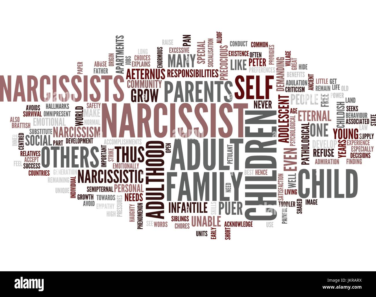 THE NARCISSIST AS ETERNAL CHILD Text Background Word Cloud Concept - Stock Vector