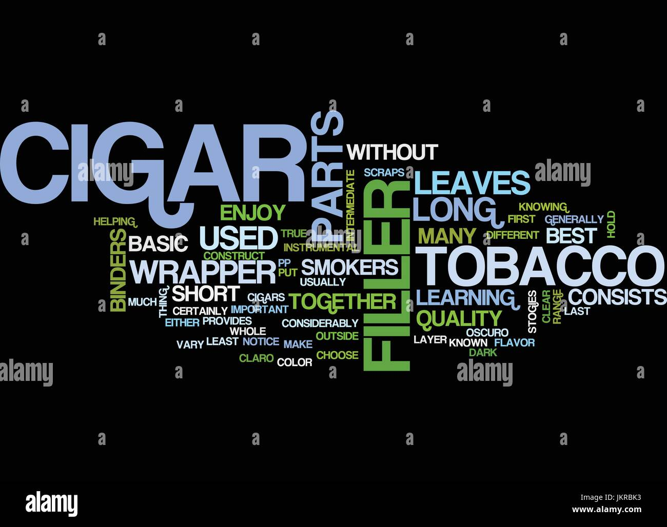 THE PARTS OF A CIGAR Text Background Word Cloud Concept - Stock Vector