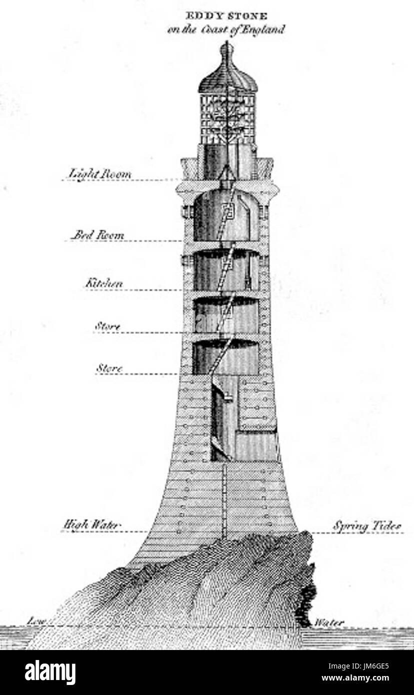John Smeaton's rebuilt version of the Eddystone Lighthouse, 1759. This represented a great step forward in lighthouse design - Stock Image