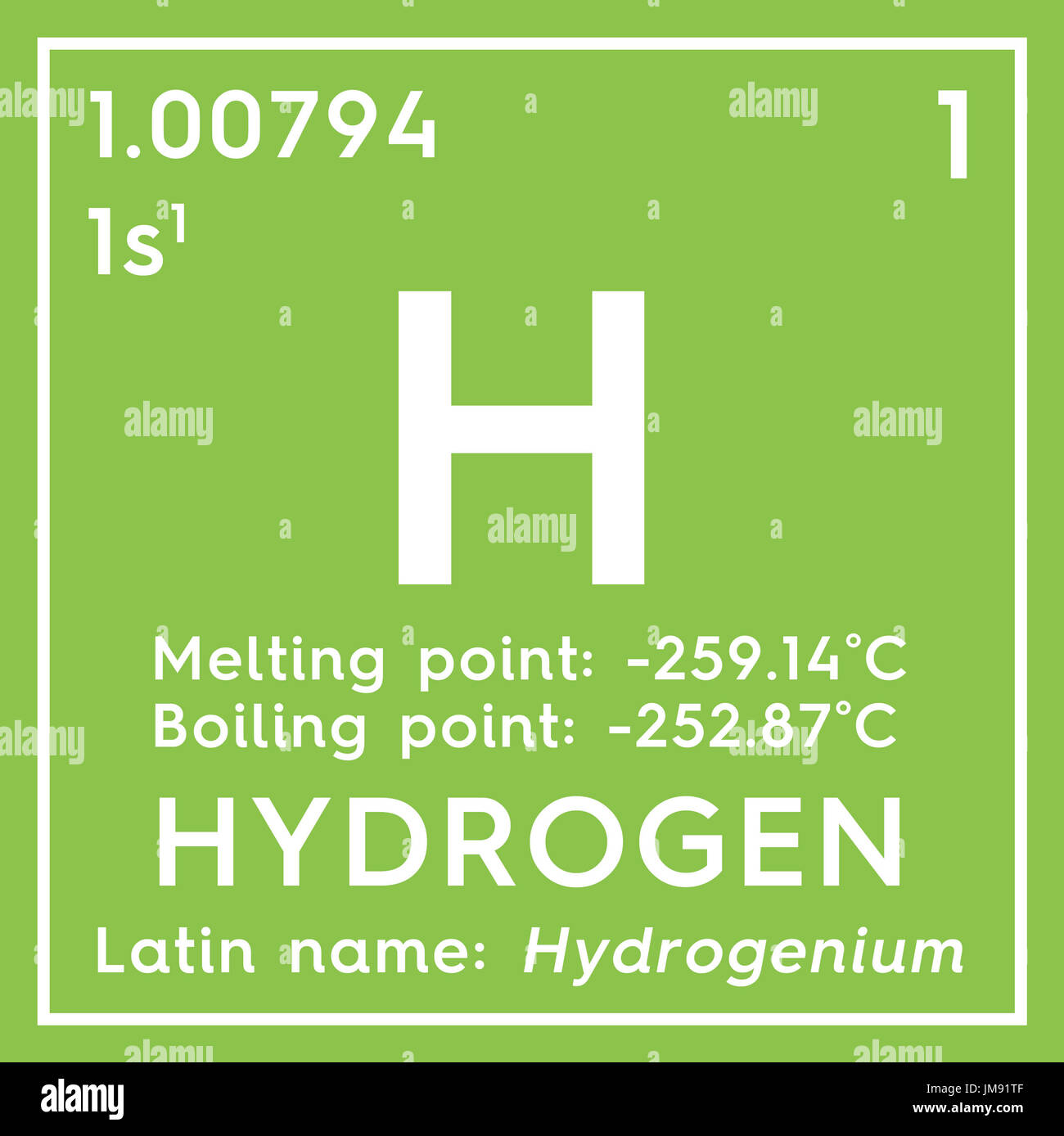 Hydrogen other nonmetals chemical element of mendeleevs periodic chemical element of mendeleevs periodic table hydrogen in square cube creative concept urtaz Choice Image