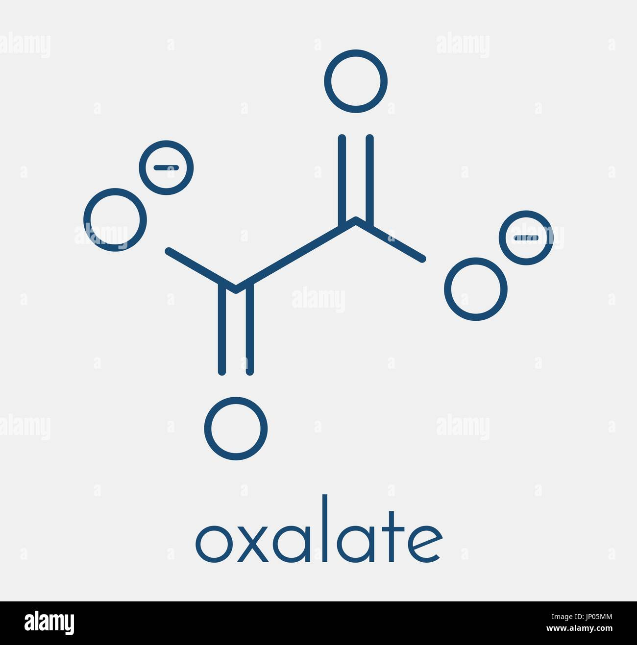 oxalate Oxalate lab 5 determination of composition of complexes using jobs method or is it simple aluminum oxalate, al2(c2o4)3, which has three moles of oxalate for every two moles of aluminum.