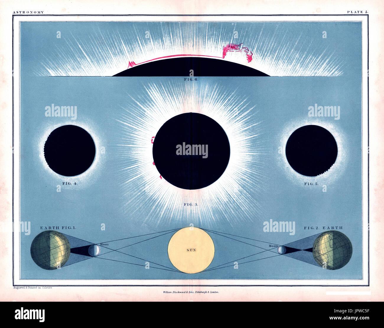 Solar System Diagram Stock Photos & Solar System Diagram Stock ...