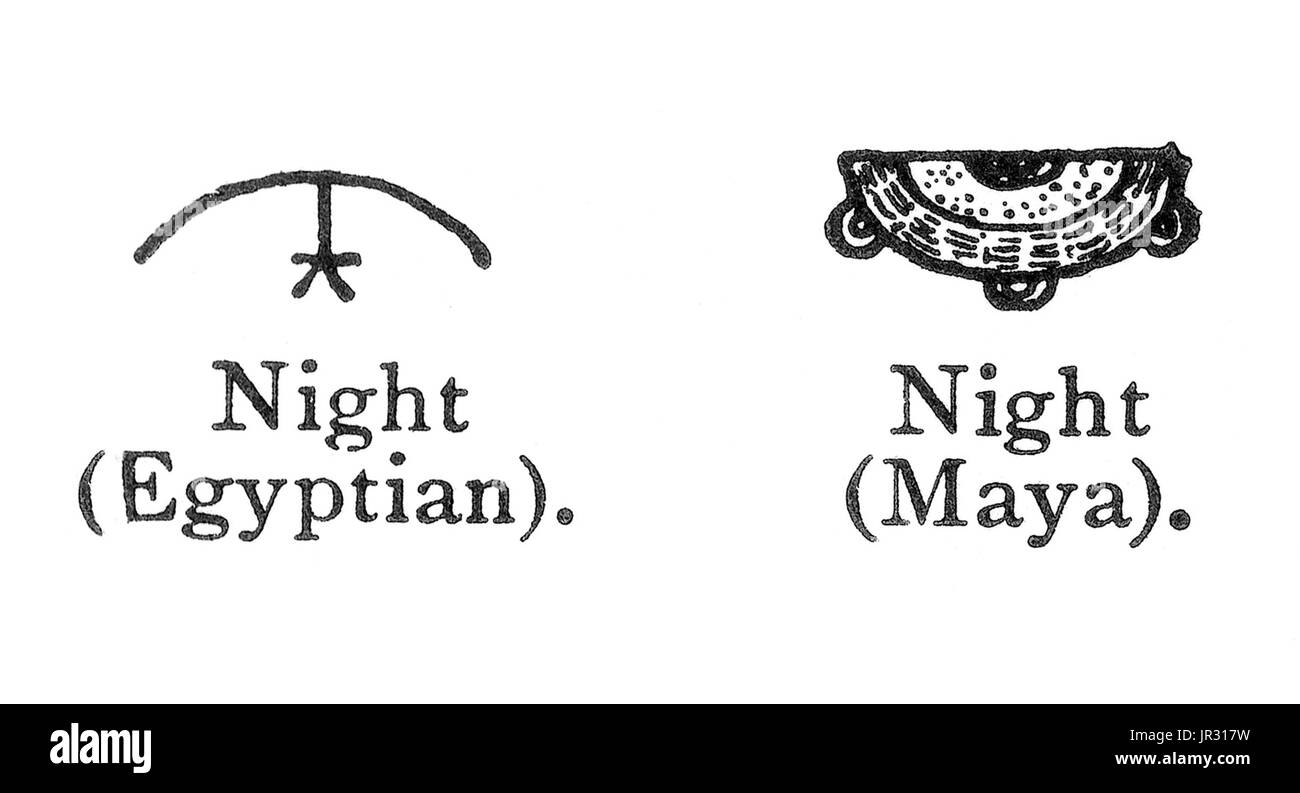 Comparison of Egyptian and Mayan signs for night have that correspondence to be expected when things common to all men are graphically represented. An ideogram or ideograph is a graphic symbol that represents an idea or concept, independent of any particular language, and specific words or phrases. Some ideograms are comprehensible only by familiarity with prior convention; others convey their meaning through pictorial resemblance to a physical object, and thus may also be referred to as pictograms. Pictography is a form of writing which uses representational, pictorial drawings, similarly to  - Stock Image