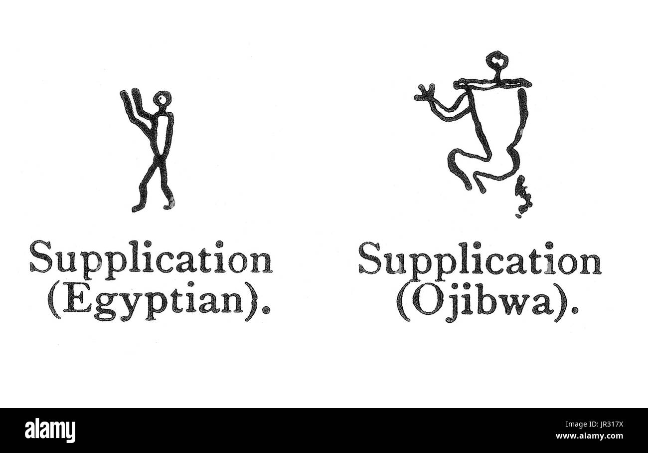 Comparison of Egyptian and Ojibwa signs for supplication have that correspondence to be expected when things common to all men are graphically represented. An ideogram or ideograph is a graphic symbol that represents an idea or concept, independent of any particular language, and specific words or phrases. Some ideograms are comprehensible only by familiarity with prior convention; others convey their meaning through pictorial resemblance to a physical object, and thus may also be referred to as pictograms. Pictography is a form of writing which uses representational, pictorial drawings, simil - Stock Image