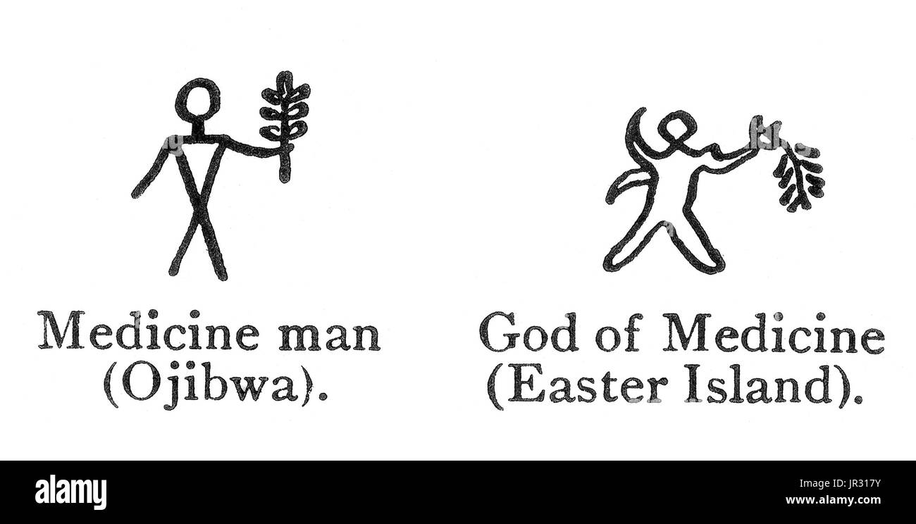 Comparison of Ojibwa and Easter Island signs for medicine man have that correspondence to be expected when things common to all men are graphically represented. An ideogram or ideograph is a graphic symbol that represents an idea or concept, independent of any particular language, and specific words or phrases. Some ideograms are comprehensible only by familiarity with prior convention; others convey their meaning through pictorial resemblance to a physical object, and thus may also be referred to as pictograms. Pictography is a form of writing which uses representational, pictorial drawings,  - Stock Image