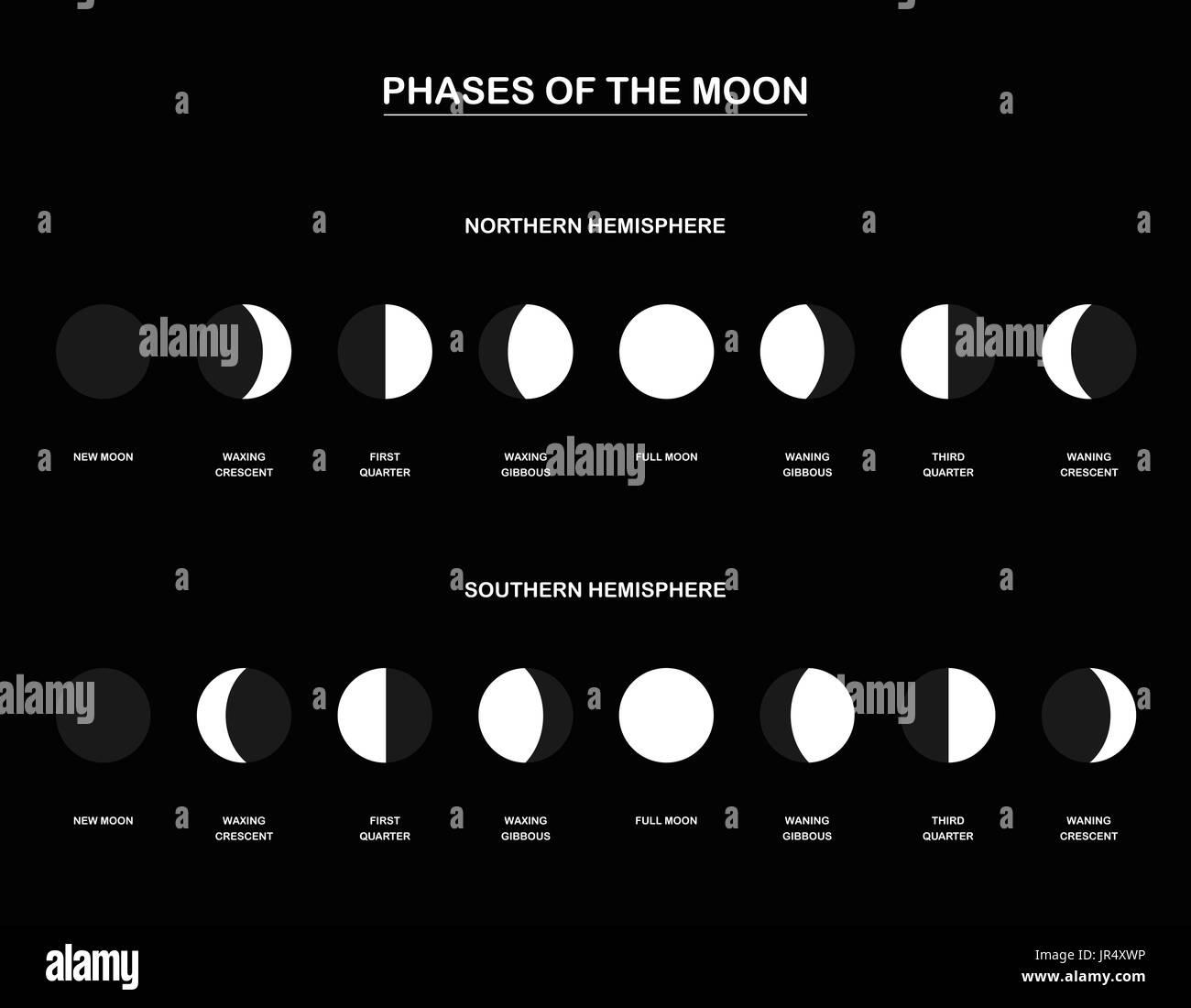 Calendar 2018 Moon Phases