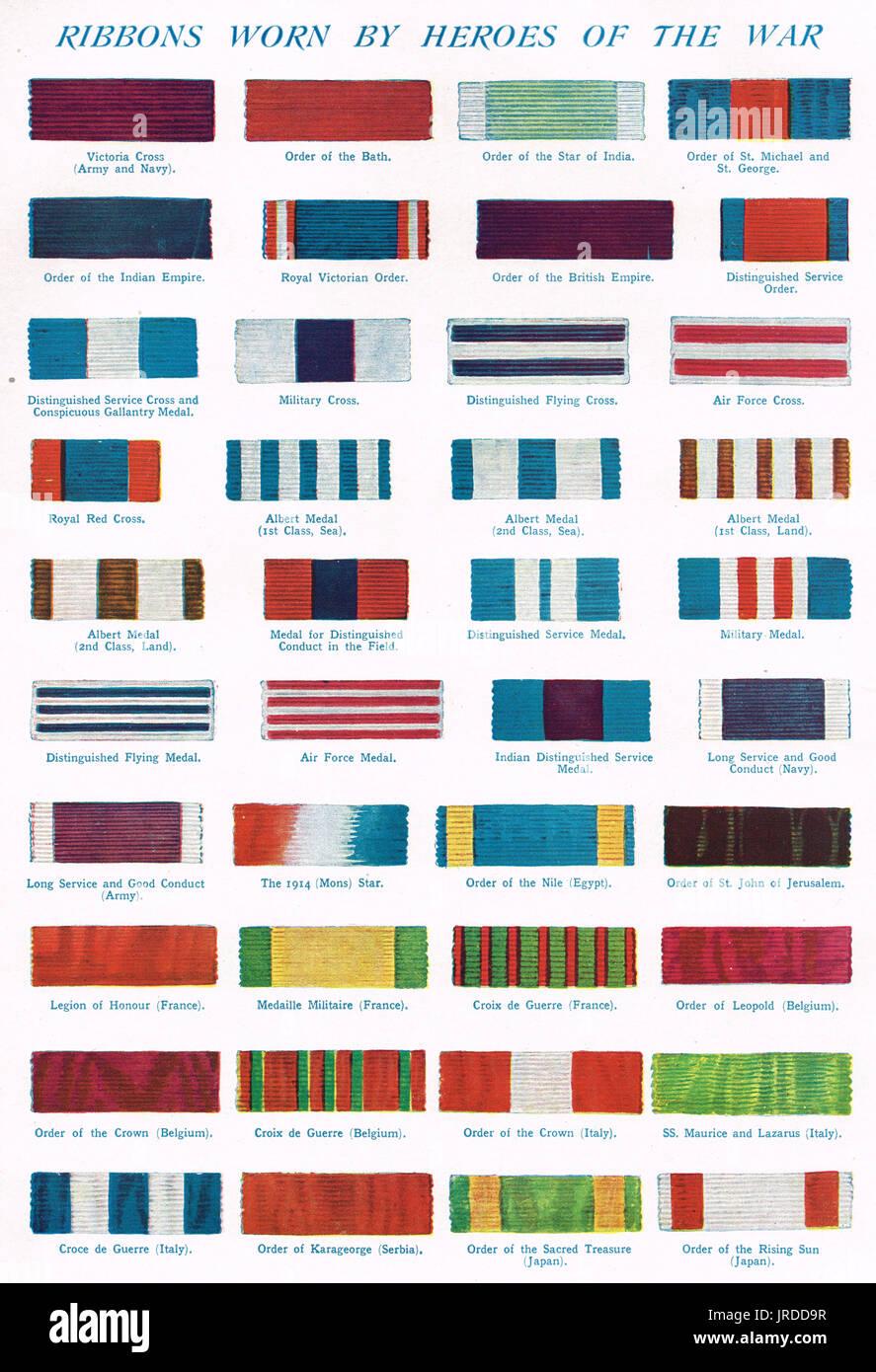 Chart of WW40 ribbons Stock Photo   Alamy