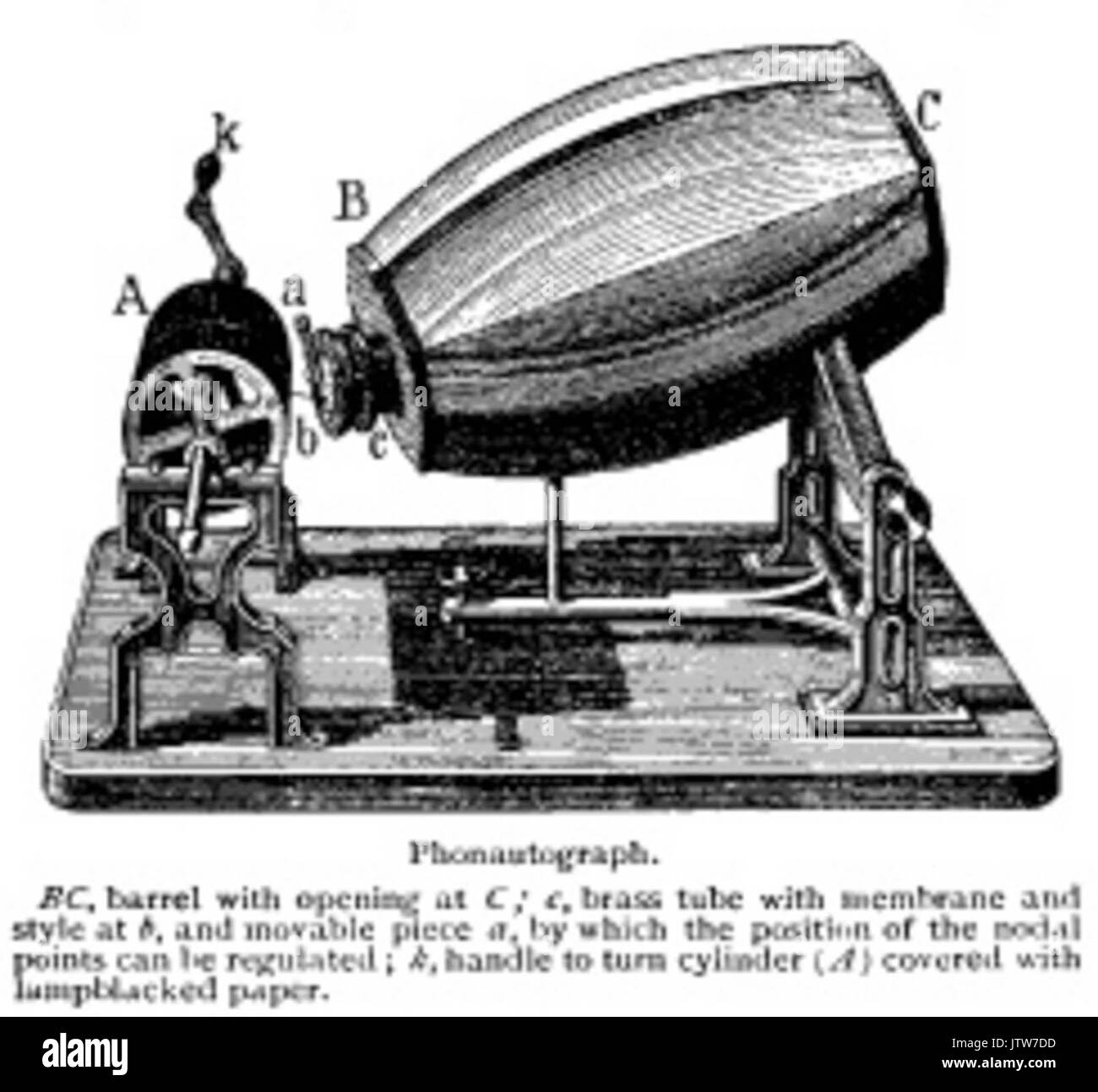illustration of a phonautograph. This version uses a barrel made of plaster of Paris - Stock Image