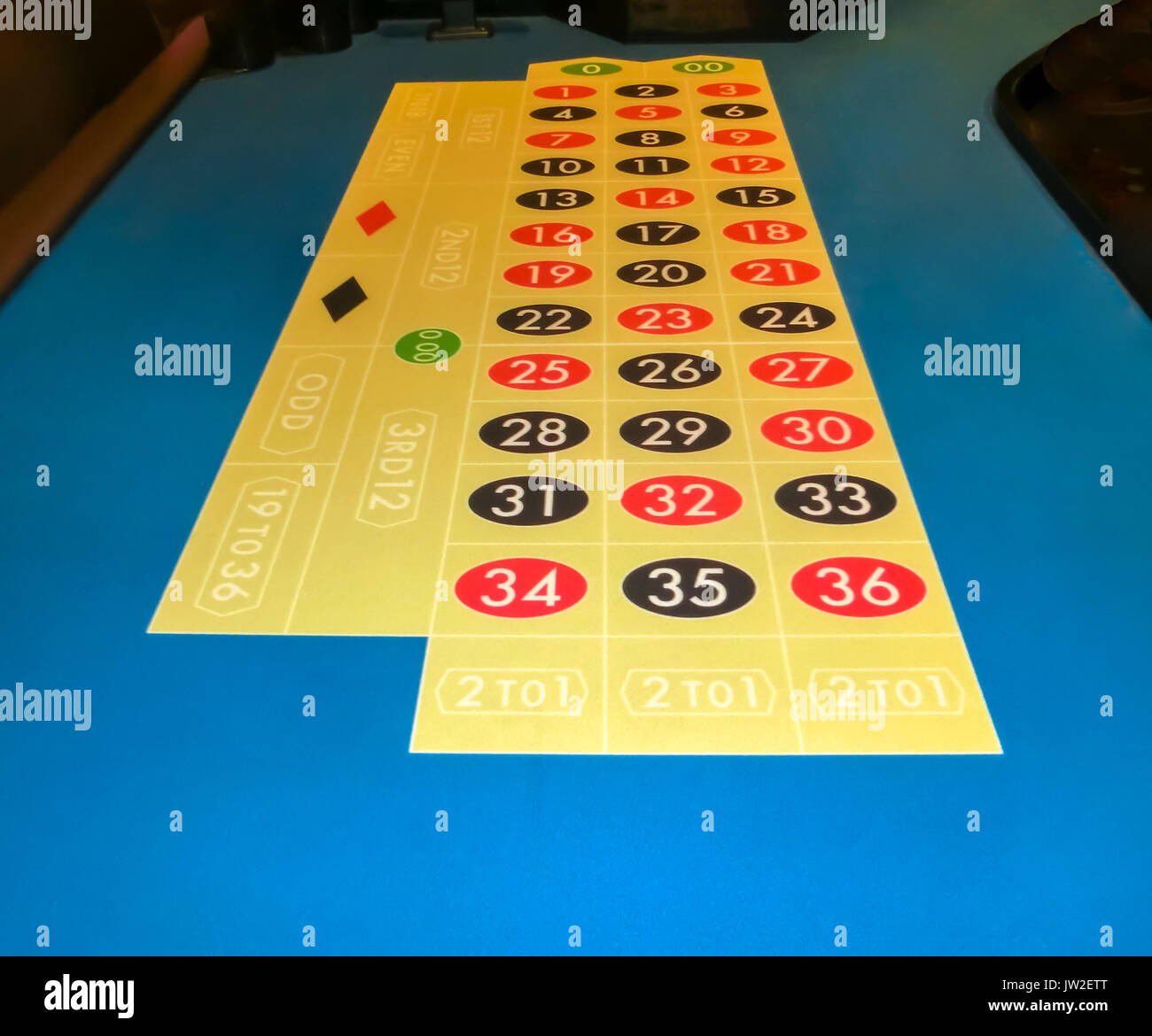 The casino Roulette gambling game table - Stock Image